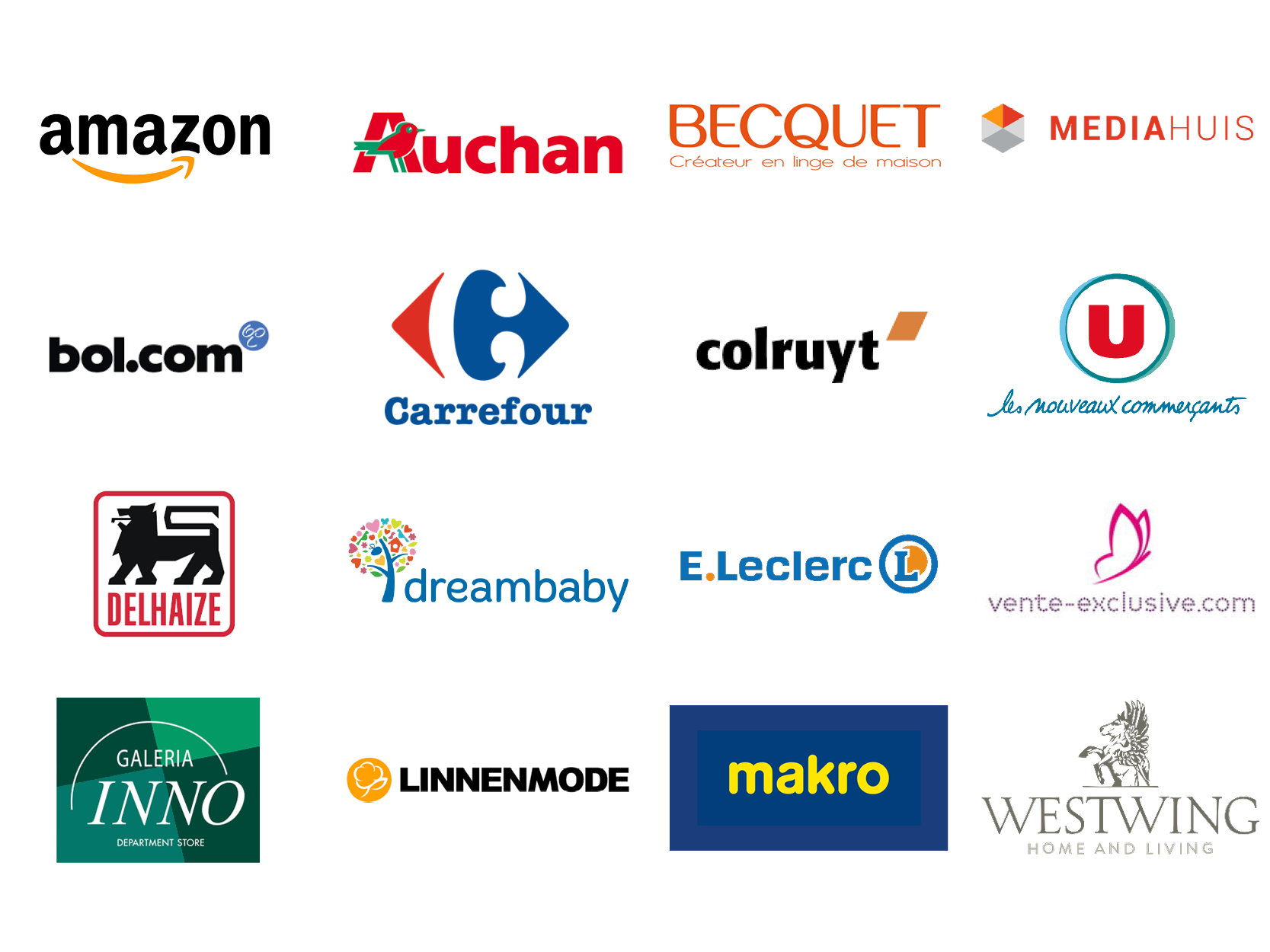 Some of our B2C customers